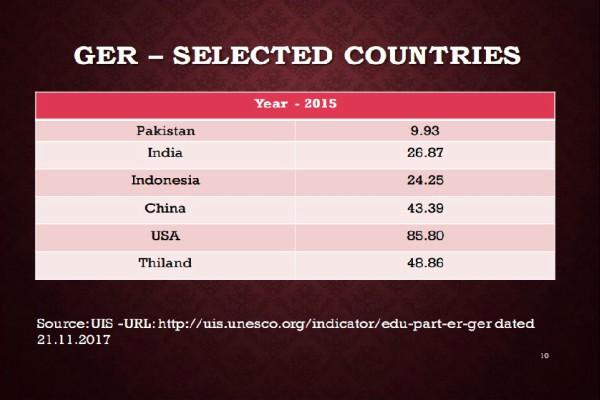 Image result for शिक्षा के मामले में चाइना से पीछे भारत
