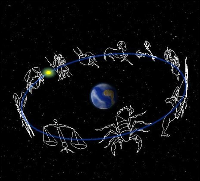 ग्रहों की स्थिति जानने के लिए पढ़ें, राशिफल