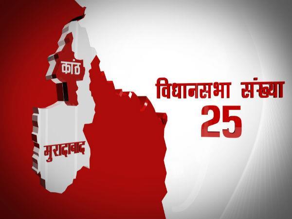 कांठ विधानसभा चुनाव के पिछले परिणामों पर एक नजर
