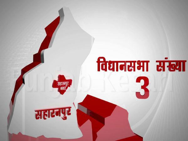 सहारनपुर नगर विधानसभा चुनाव के पिछले परिणामों पर एक नजर