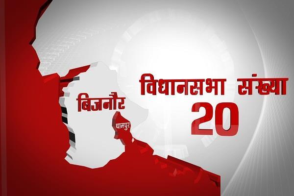 धामपुर विधानसभा चुनाव के पिछले परिणामों पर एक नजर