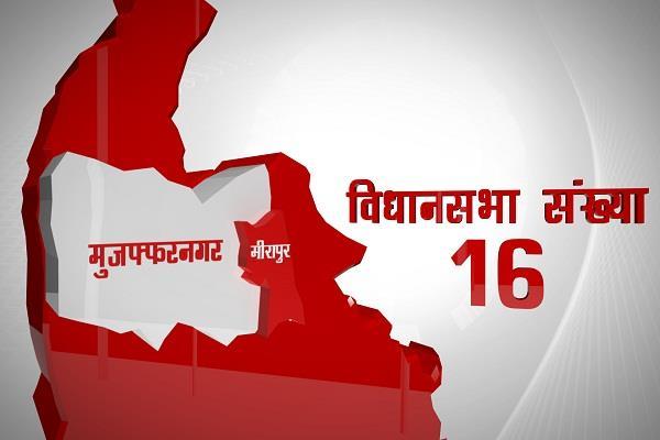 मीरापुर विधानसभा चुनाव के पिछले परिणामों पर एक नजर