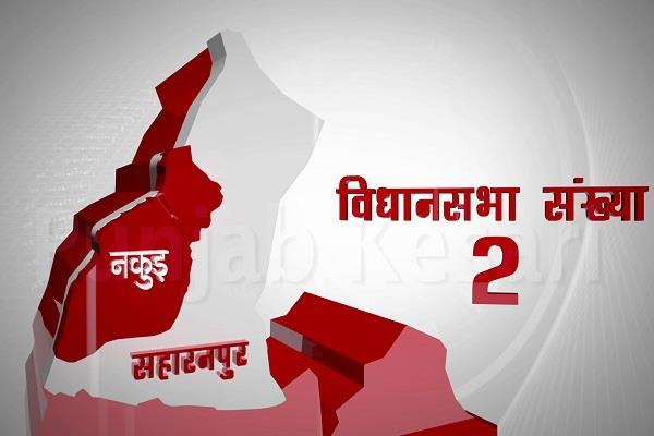 नकुड़ विधानसभा चुनाव के पिछले परिणामों पर एक नजर