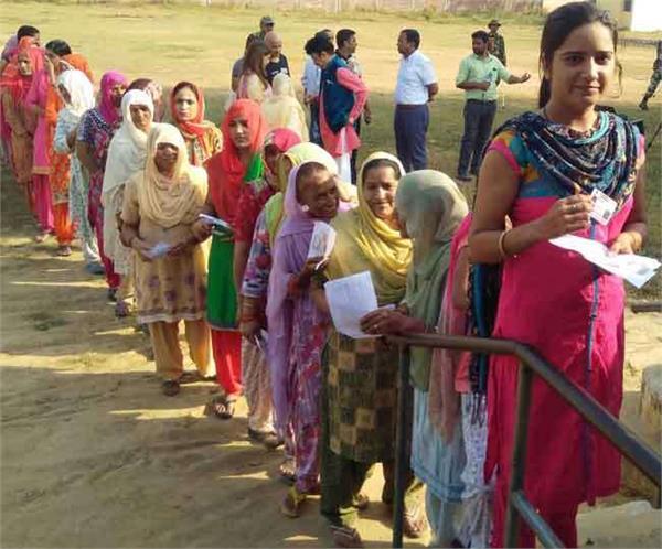 गुरदासपुर लोकसभा उपचुनाव में 56 प्रतिशत मतदान, उम्मीदवारों की किस्मत EVM में कैद