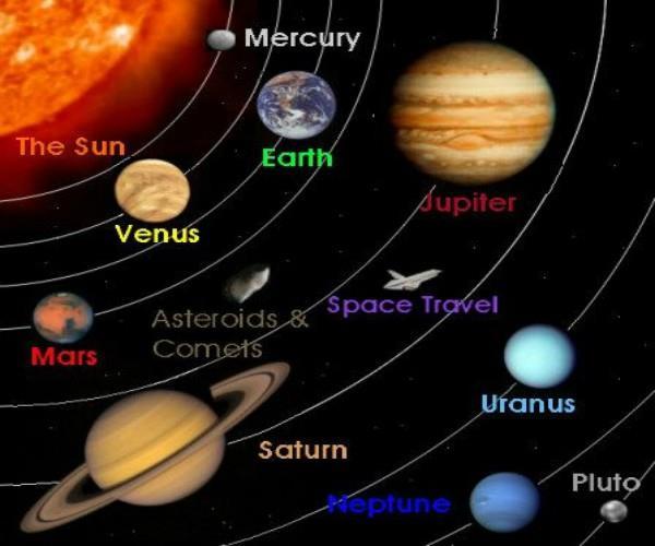 कुंडली में चंद्र ग्रह अशुभ होने पर व्यक्ति का हो जाता है कुछ एेसा हाल