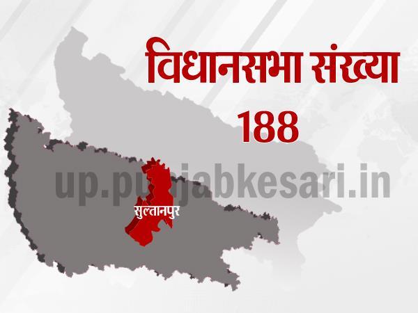 सुल्तानपुर विधानसभा चुनाव के पिछले परिणामों पर एक नजर