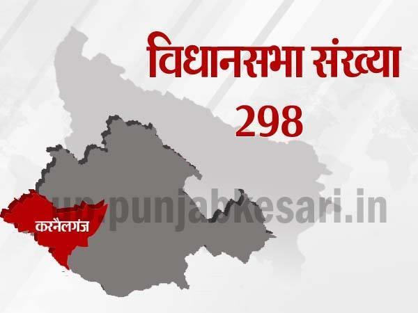 करनैलगंज विधानसभा चुनाव के पिछले परिणामों पर एक नजर