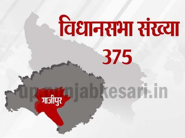 गाजीपुर विधानसभा चुनाव के पिछले परिणामों पर एक नजर