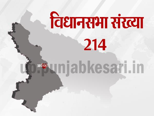 आर्यनगर विधानसभा चुनाव के पिछले परिणामों पर एक नजर