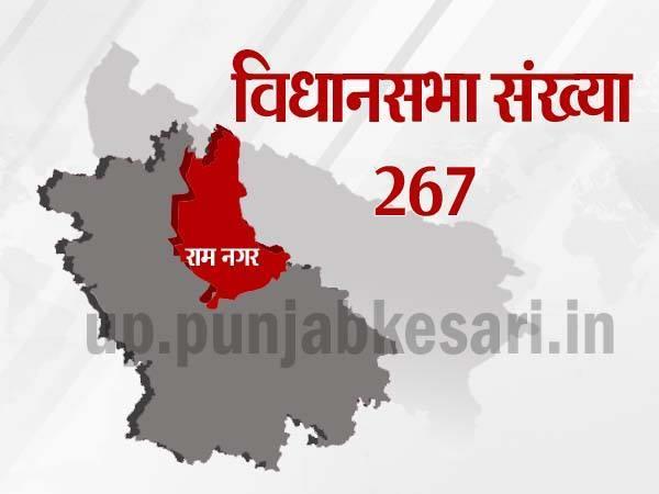 राम नगर विधानसभा चुनाव के पिछले परिणामों पर एक नजर