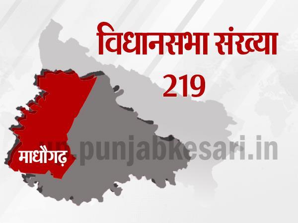 माधौगढ़ विधानसभा चुनाव के पिछले परिणामों पर एक नजर