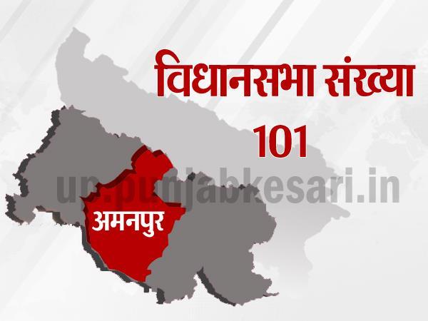 अमनपुर विधानसभा चुनाव के पिछले परिणामों पर एक नजर
