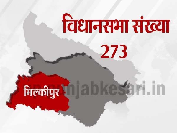 मिल्कीपुर विधानसभा चुनाव के पिछले परिणामों पर एक नजर