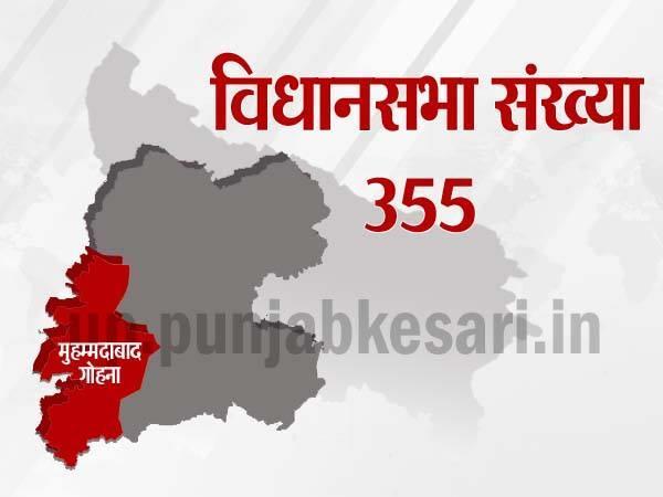 मुहम्मदाबाद गोहना विधानसभा चुनाव के पिछले परिणामों पर एक नजर
