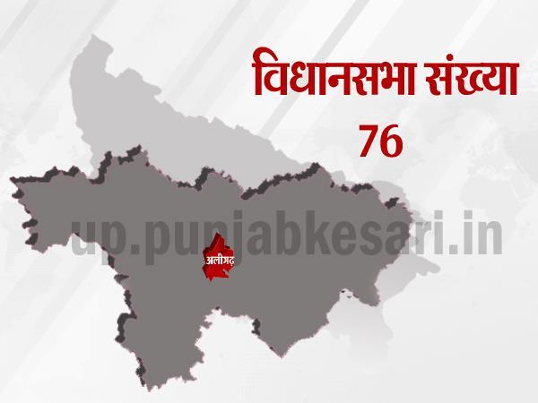 अलीगढ़ विधानसभा चुनाव के पिछले परिणामों पर एक नजर