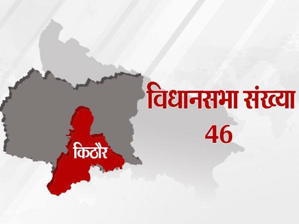 किठौर विधानसभा चुनाव के पिछले परिणामों पर एक नजर