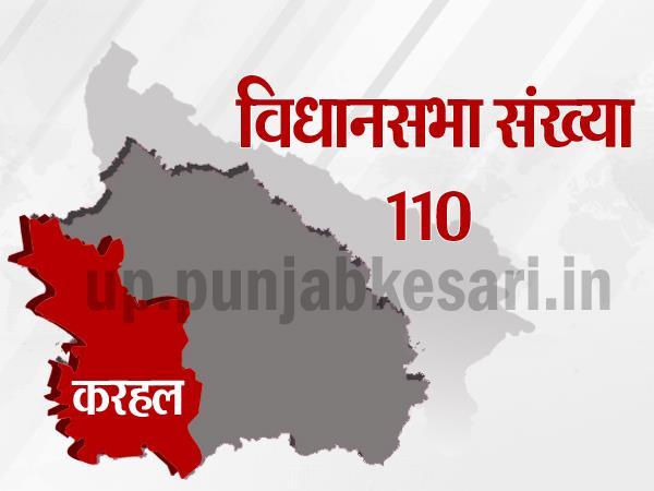 करहल विधानसभा चुनाव के पिछले परिणामों पर एक नजर