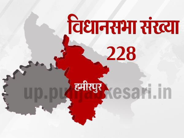 हमीरपुर विधानसभा चुनाव के पिछले परिणामों पर एक नजर