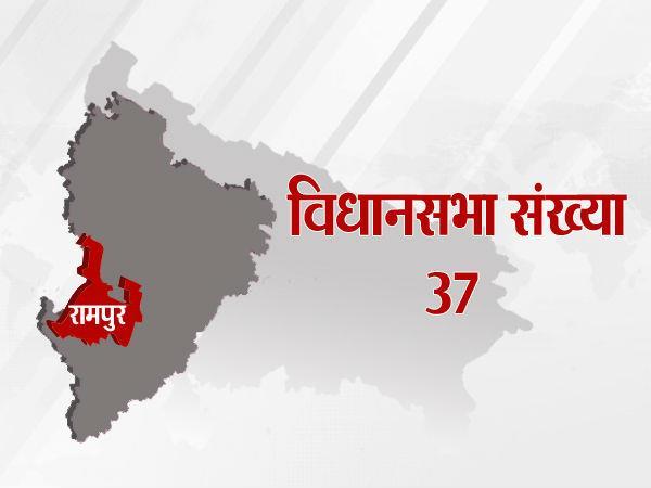 रामपुर विधानसभा चुनाव के पिछले परिणामों पर एक नजर