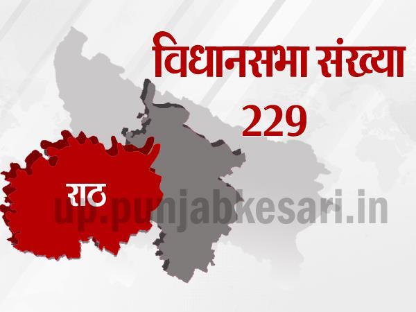 राठ विधानसभा चुनाव के पिछले परिणामों पर एक नजर