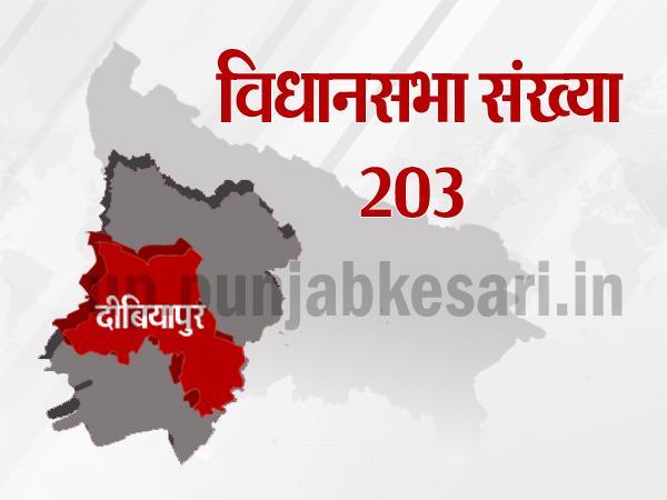दिबियापुर विधानसभा चुनाव के पिछले परिणामों पर एक नजर