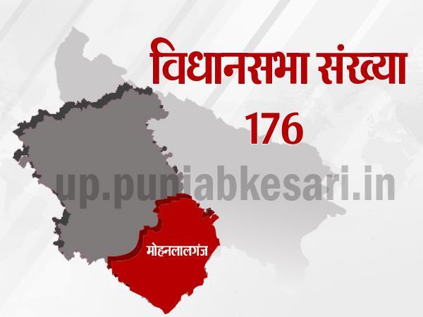 मोहनलालगंज विधानसभा चुनाव के पिछले परिणामों पर एक नजर
