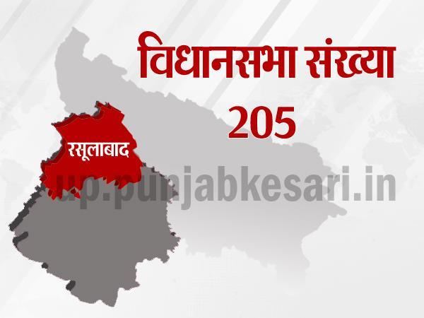 रसूलाबाद विधानसभा चुनाव के पिछले परिणामों पर एक नजर