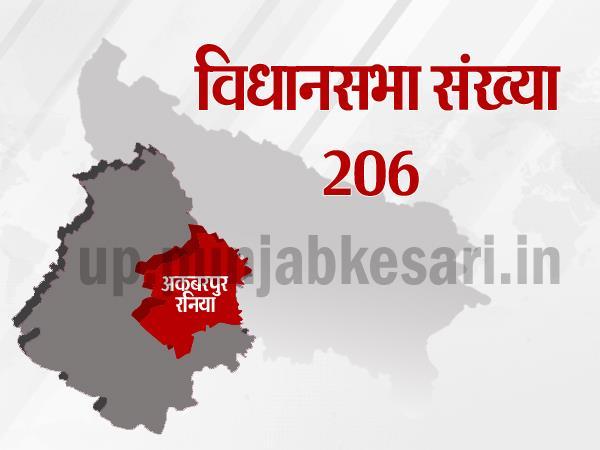 अकबरपुर रनिया विधानसभा चुनाव के पिछले परिणामों पर एक नजर