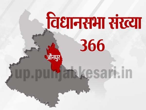 जौनपुर विधानसभा चुनाव के पिछले परिणामों पर एक नजर