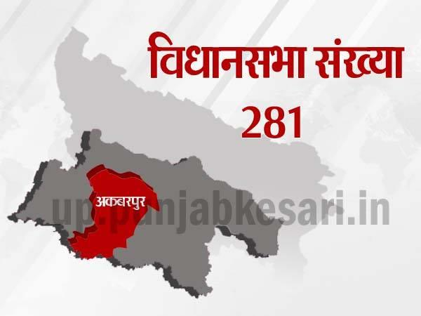 अकबरपुर विधानसभा चुनाव के पिछले परिणामों पर नज़र