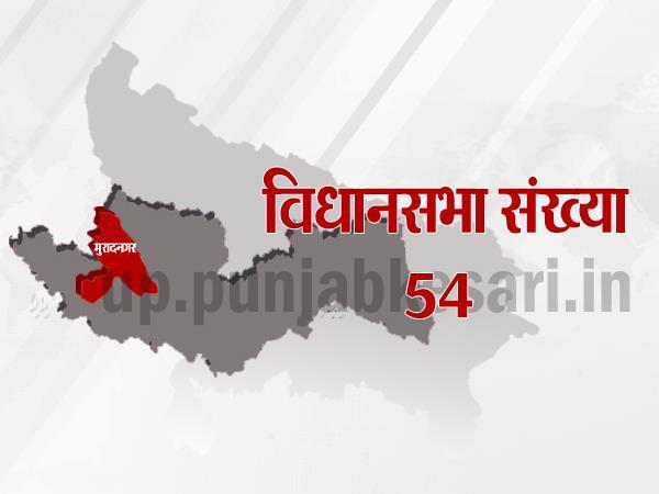 मुरादनगर विधानसभा चुनाव के पिछले परिणामों पर एक नजर