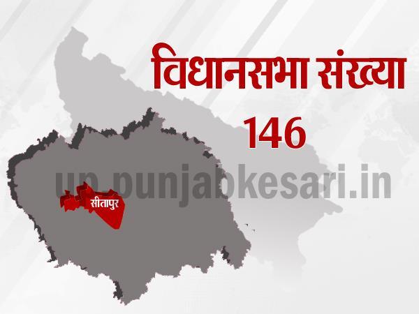 सीतापुर विधानसभा चुनाव के पिछले परिणामों पर एक नजर