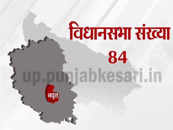मथुरा विधानसभा चुनाव के पिछले परिणामों पर एक नजर