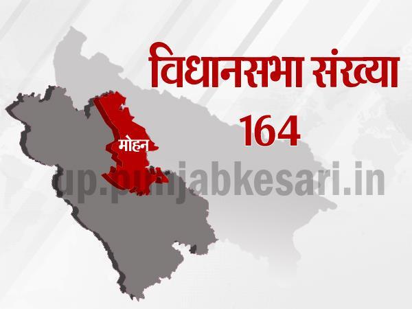 मोहन विधानसभा चुनाव के पिछले परिणामों पर एक नजर