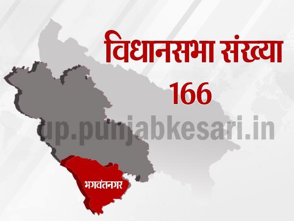 भगवंतनगर विधानसभा चुनाव के पिछले परिणामों पर एक नजर
