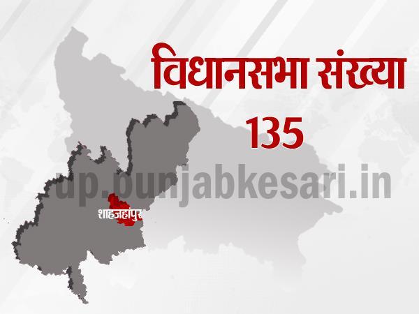 शाहजहांपुर विधानसभा चुनाव के पिछले परिणामों पर एक नजर