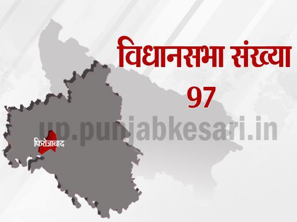 फिरोजाबाद विधानसभा चुनाव के पिछले परिणामों पर एक नजर