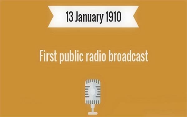 आज ही के दिन शुरु हुअा था रेडियो का सार्वजनिक प्रसारण