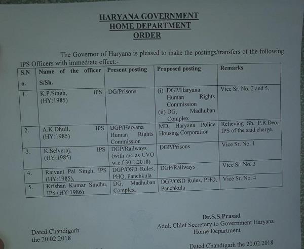 हरियाणा सरकार ने किया पांच IPS अधिकारियों का ट्रांसफर