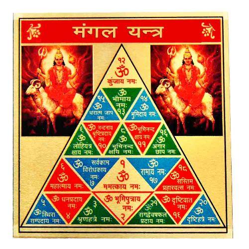 PunjabKesari Bhom pradosh