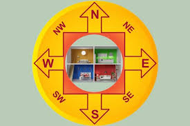 PunjabKesari how to get rich vastu tips