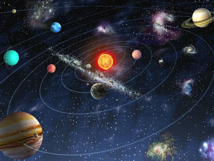 PunjabKesari, ग्रह, Planets, Grahon Ko Jane