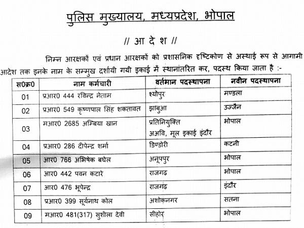 PunjabKesari,Madhya Pradesh News, Bhopal, Transfer Posting, Police Department, Police Constable, Indore, Sagar