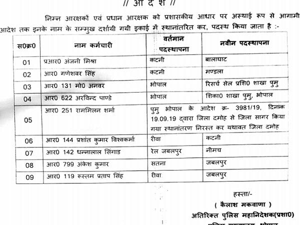 PunjabKesari, Madhya Pradesh News, Bhopal, Transfer Posting, Police Department, Police Constable, Indore, Sagar