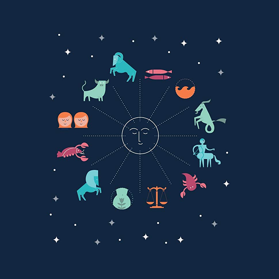 PunjabKesari, राशिफल, Horoscope