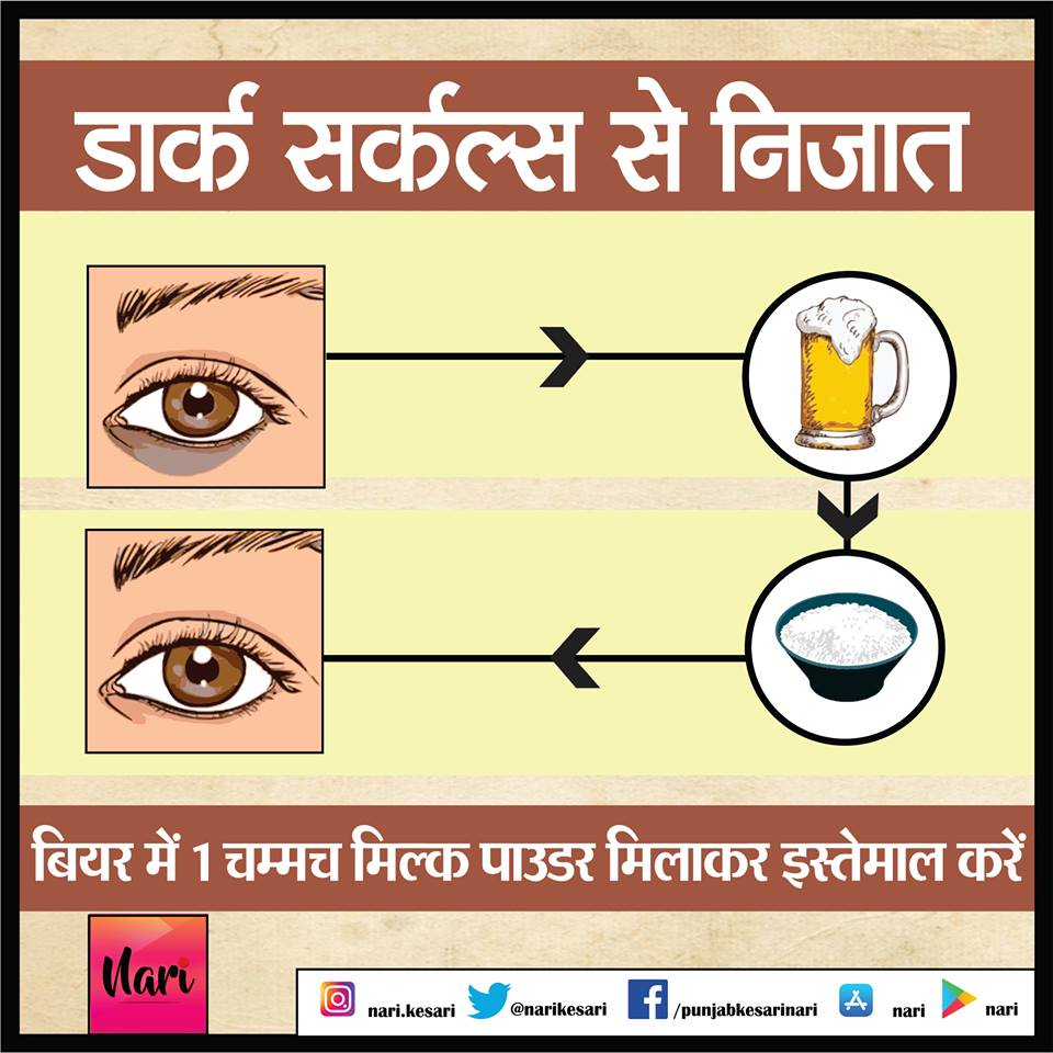 PunjabKesari, Beer Image, बियर के फायदे इमेज, Beauty Hindi Tips Image, Beauty Tips Image