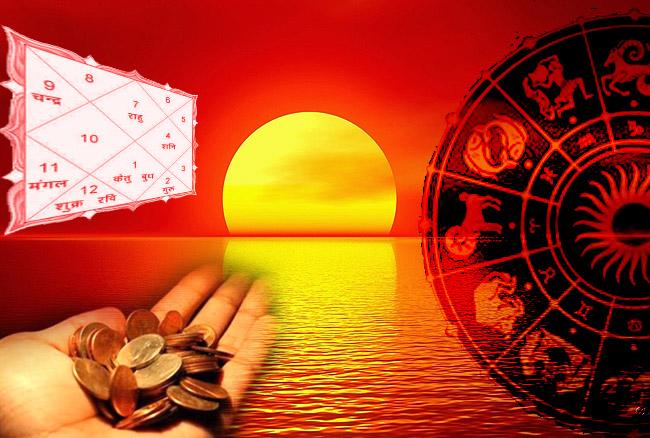 PunjabKesari Get a lot of progress with the help of astrology