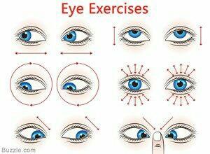 PunjabKesari,Eye image