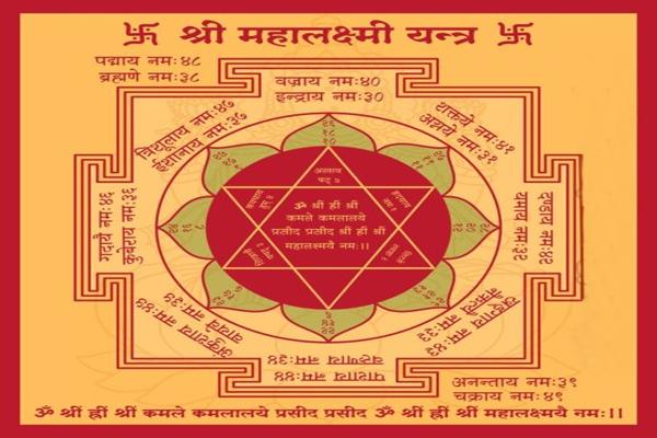 PunjabKesari, kundli tv, sri yantra image