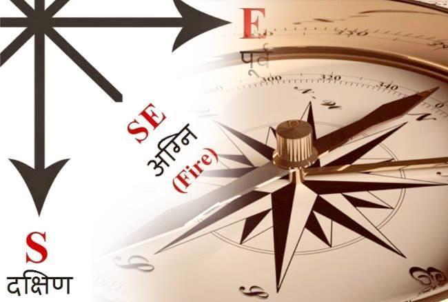 PunjabKesari, kundli tv, vastu shastra image